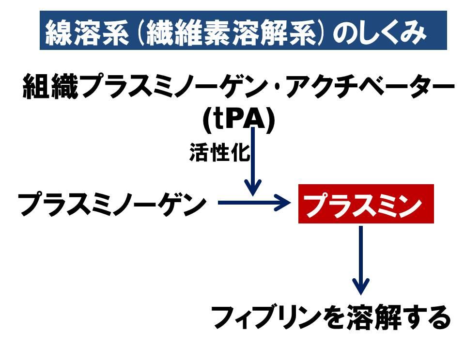 tPA.jpg